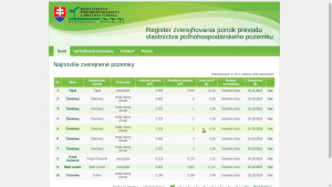 Register na http://pozemky.mpsr.sk. Zdroj: pozemky.mpsr.sk